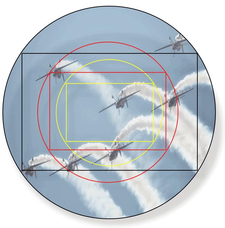 Photographie : Influence de la taille des objectifs en fonction de la taille des capteurs