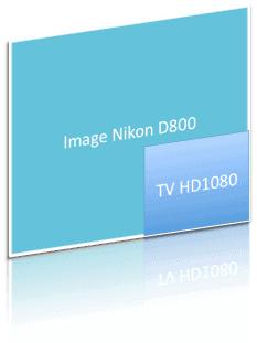 comparaison de la définition (pas la résolution) d'une image et d'une TVHD