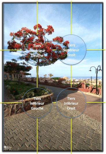 Règle des tiers en photographie : exemple sur une image