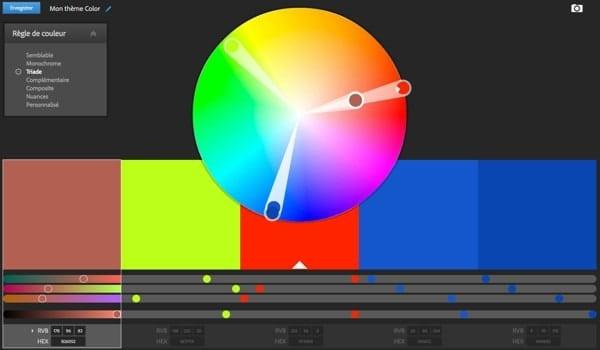 Roue Chromatique de Adobe CC - Contraste de couleurs influence la netteté d'une image