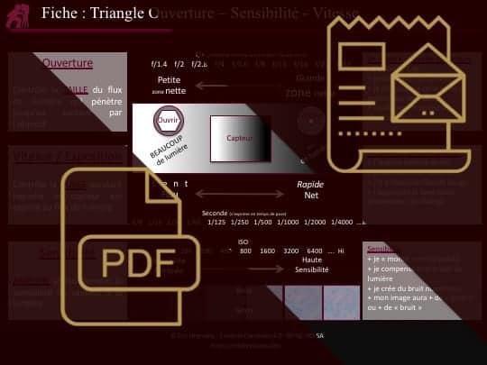 Fiche : Triangle d'exposition - Ouverture - Vitesse - Sensibilité