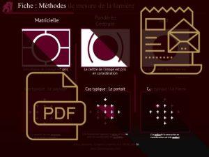 Fiche : Méthodes de mesures de la lumière en photographie